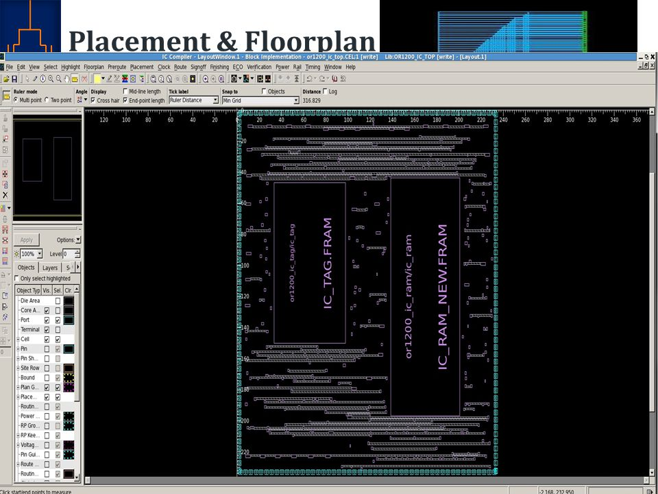 Robust Low Power VLSI Placement & Floorplan Synthesis: P&R w/o Memory Macro: Final P&R w/ Memory Macro: 15