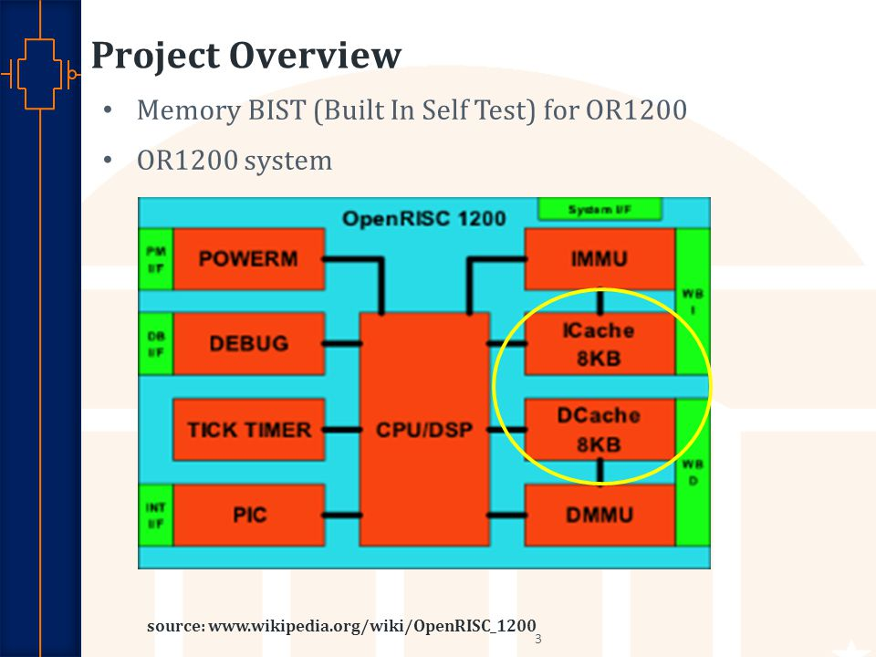 Robust Low Power VLSI Project Overview Memory BIST (Built In Self Test) for OR1200 OR1200 system 3 source: www.wikipedia.org/wiki/OpenRISC_1200
