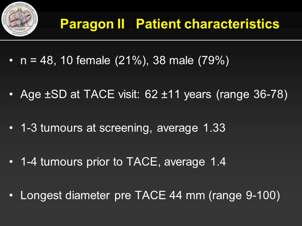 Paragon II Patient characteristics n = 48, 10 female (21%), 38 male (79%) Age ±SD at TACE visit: 62 ±11 years (range 36-78) 1-3 tumours at screening, average 1.33 1-4 tumours prior to TACE, average 1.4 Longest diameter pre TACE 44 mm (range 9-100)