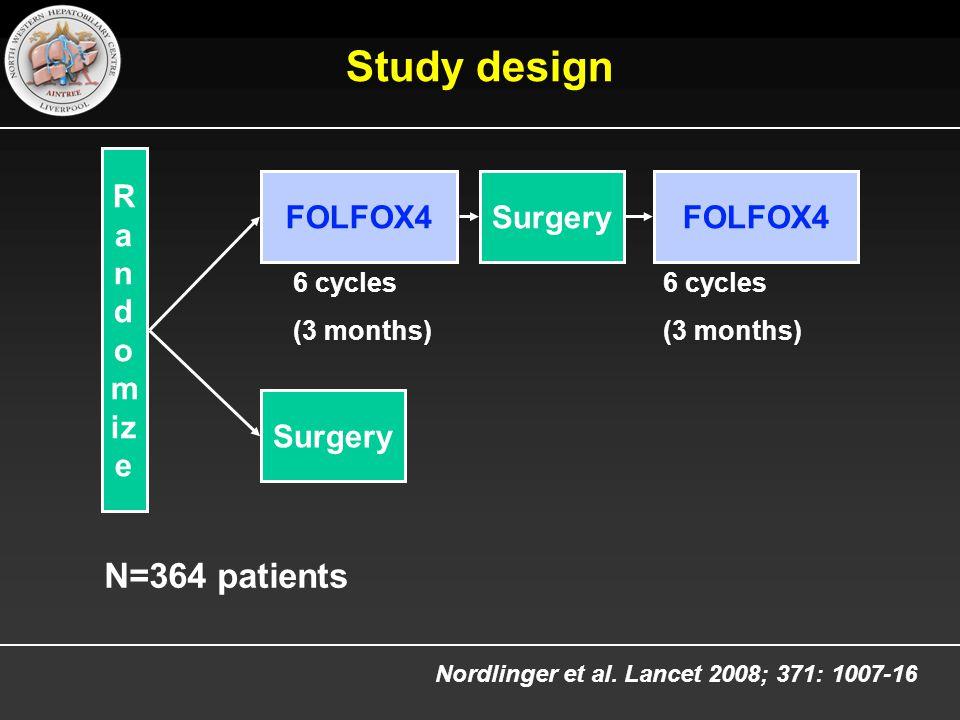 Study design R a n d o m iz e SurgeryFOLFOX4 Surgery 6 cycles (3 months) N=364 patients 6 cycles (3 months) Nordlinger et al.