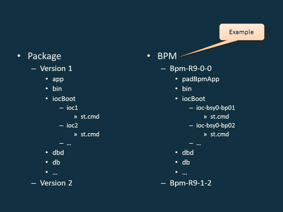 iocTop Bpm – Bpm-R9-0-0 padBpmApp iocBoot – ioc-bsy0-bp01 – ioc-bsy0-bp02 – … – Bpm-R9-1-2 padBpmApp iocBoot – ioc-bsy0-bp01 – ioc-bsy0-bp02 – … FFController – FFController-R1-17-0 – FFController-R1-17-1 – Development Magnet … Software package Software packages A version used for development Version Software package