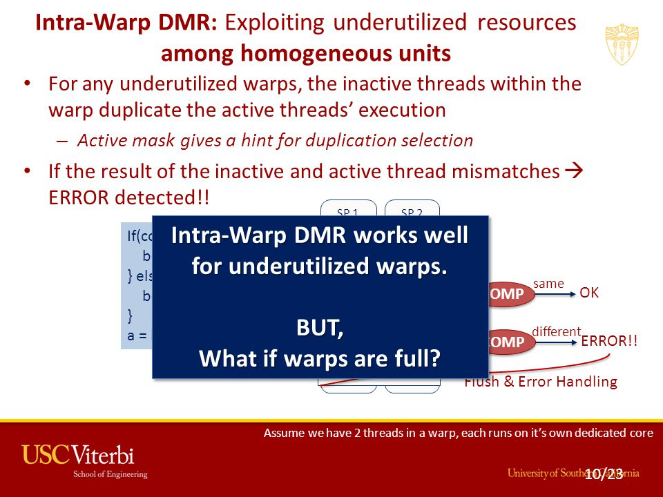 Intra-Warp DMR: Exploiting underutilized resources among homogeneous units For any underutilized warps, the inactive threads within the warp duplicate the active threads' execution – Active mask gives a hint for duplication selection If the result of the inactive and active thread mismatches  ERROR detected!.