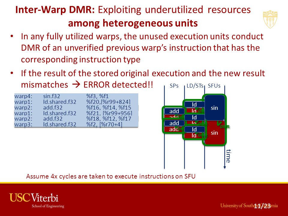 Inter-Warp DMR: Exploiting underutilized resources among heterogeneous units In any fully utilized warps, the unused execution units conduct DMR of an unverified previous warp's instruction that has the corresponding instruction type If the result of the stored original execution and the new result mismatches  ERROR detected!.
