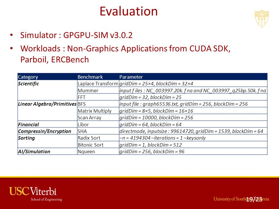 Evaluation Simulator : GPGPU-SIM v3.0.2 Workloads : Non-Graphics Applications from CUDA SDK, Parboil, ERCBench CategoryBenchmarkParameter Scientific Laplace TransformgridDim = 25×4, blockDim = 32×4 Mummerinput f iles : NC_003997.20k.