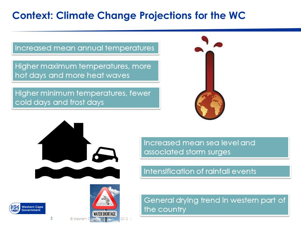© Western Cape Government 2012 | Context: Climate Change Projections for the WC 5 Increased mean annual temperatures Higher minimum temperatures, fewer cold days and frost days Higher maximum temperatures, more hot days and more heat waves Increased mean sea level and associated storm surges General drying trend in western part of the country Intensification of rainfall events
