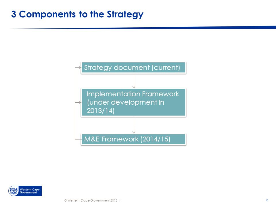 © Western Cape Government 2012 | 3 Components to the Strategy 8 Strategy document (current) Implementation Framework (under development in 2013/14) M&E Framework (2014/15)