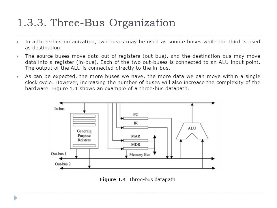 1.3.3. Three-Bus Organization  In a three-bus organization, two buses may be used as source buses while the third is used as destination.  The sourc