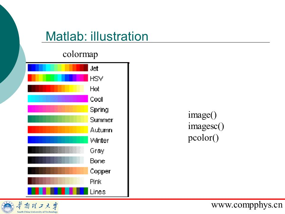 www.compphys.cn Matlab: illustration colormap image() imagesc() pcolor()