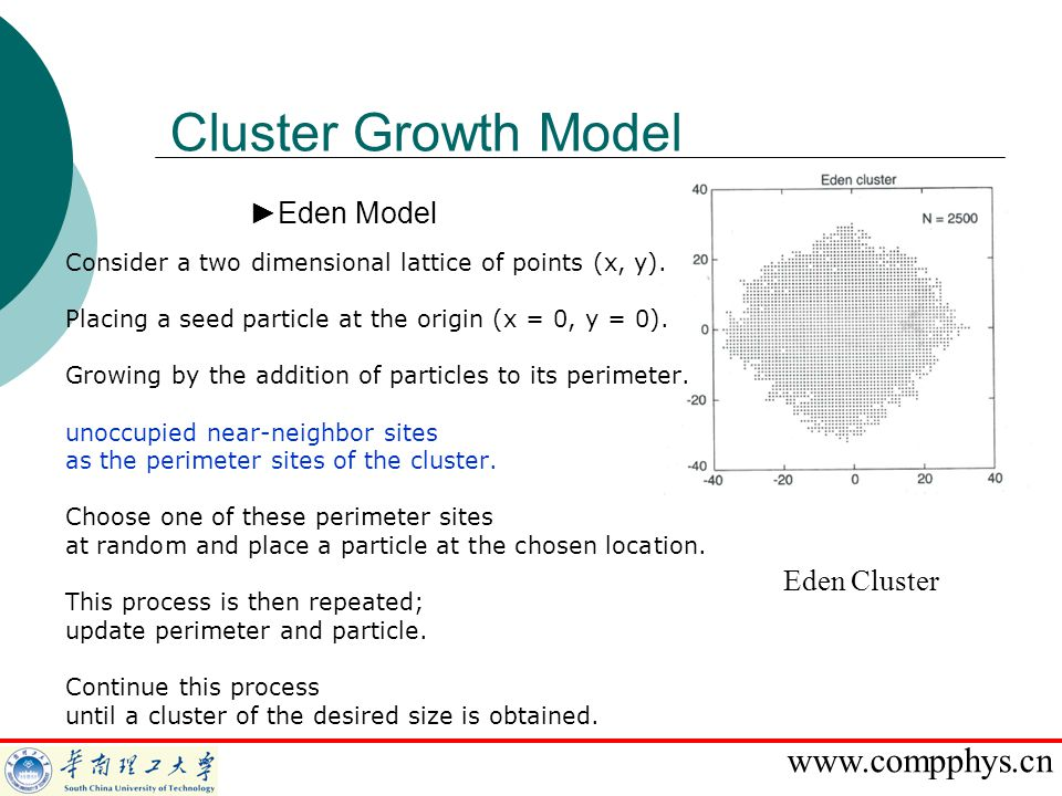 www.compphys.cn Cluster Growth Model ►Eden Model Eden Cluster Consider a two dimensional lattice of points (x, y). Placing a seed particle at the orig