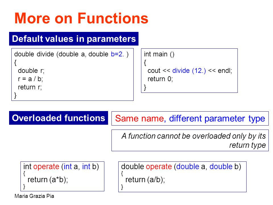 Maria Grazia Pia More on Functions Default values in parameters double divide (double a, double b=2.