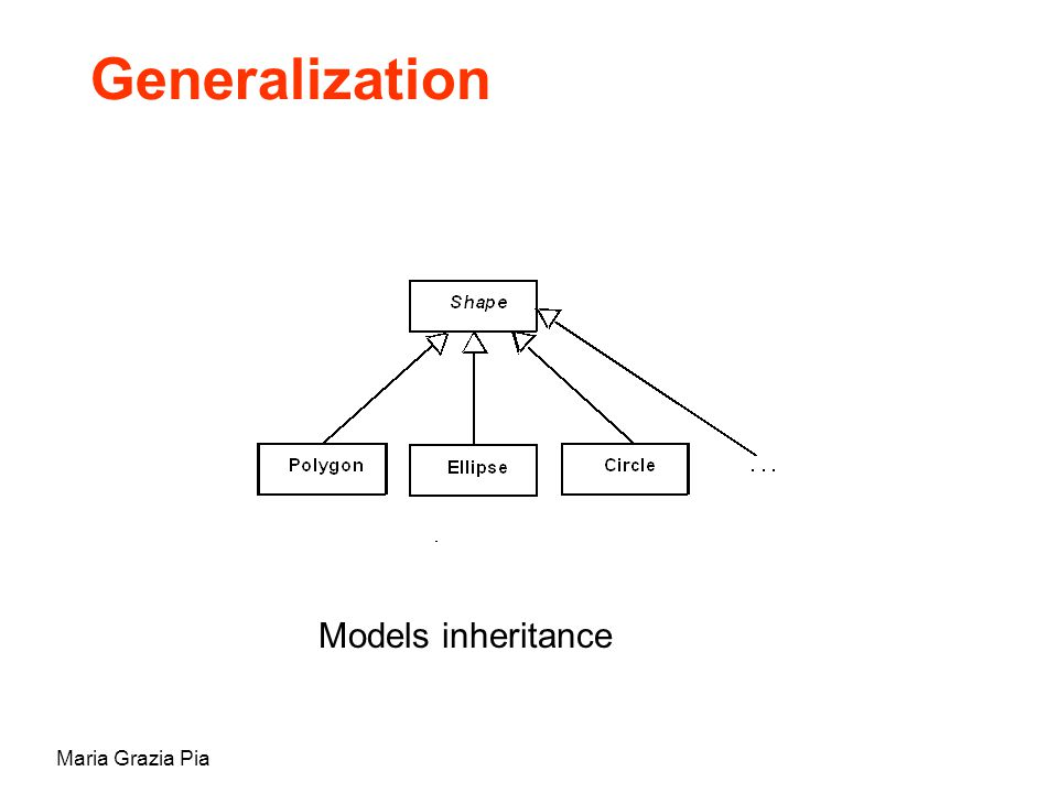 Maria Grazia Pia Generalization Models inheritance