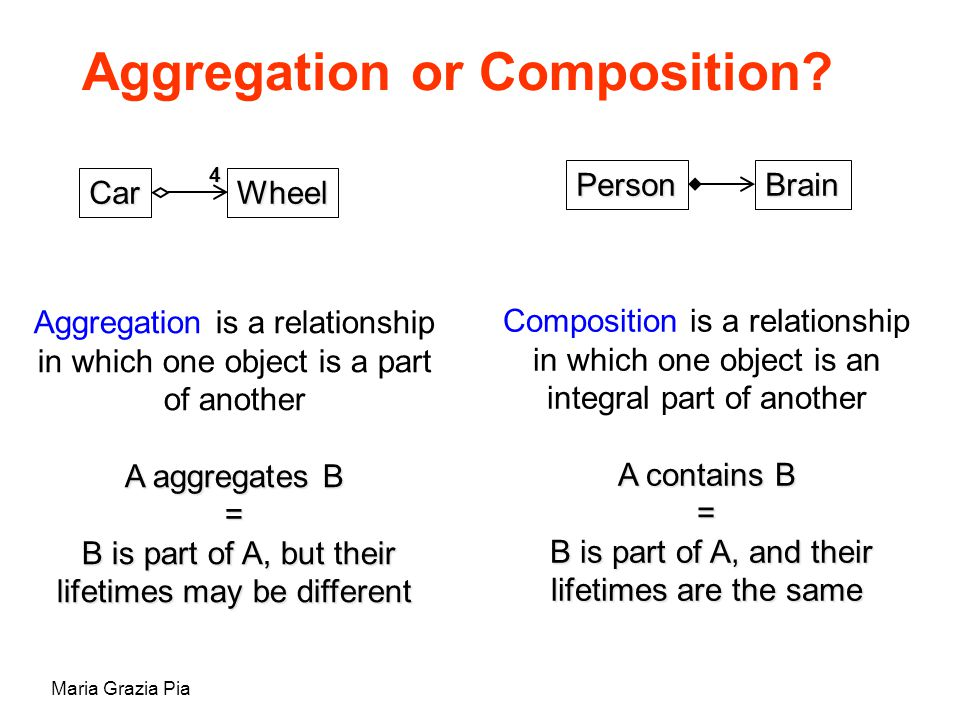 Maria Grazia Pia Aggregation or Composition? Aggregation is a relationship in which one object is a part of another A aggregates B = B is part of A, b