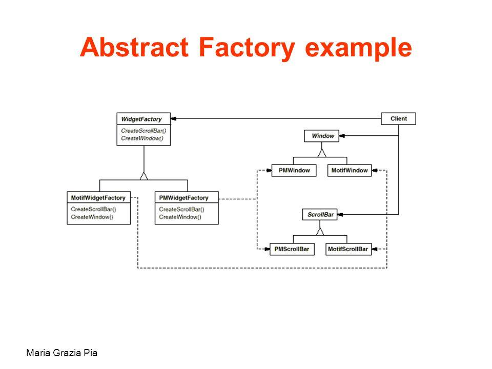 Maria Grazia Pia Abstract Factory example
