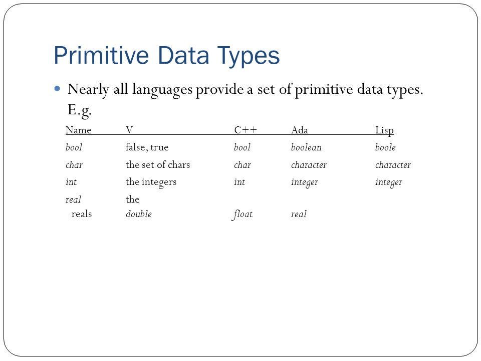 Primitive Data Types Nearly all languages provide a set of primitive data types. E.g. NameVC++AdaLisp boolfalse, trueboolbooleanboole charthe set of c