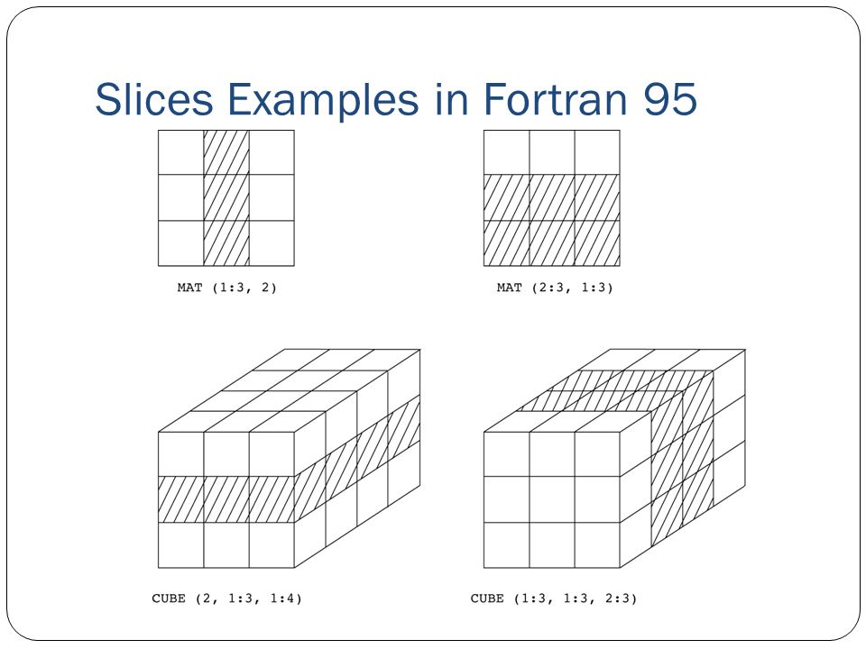 Slices Examples in Fortran 95
