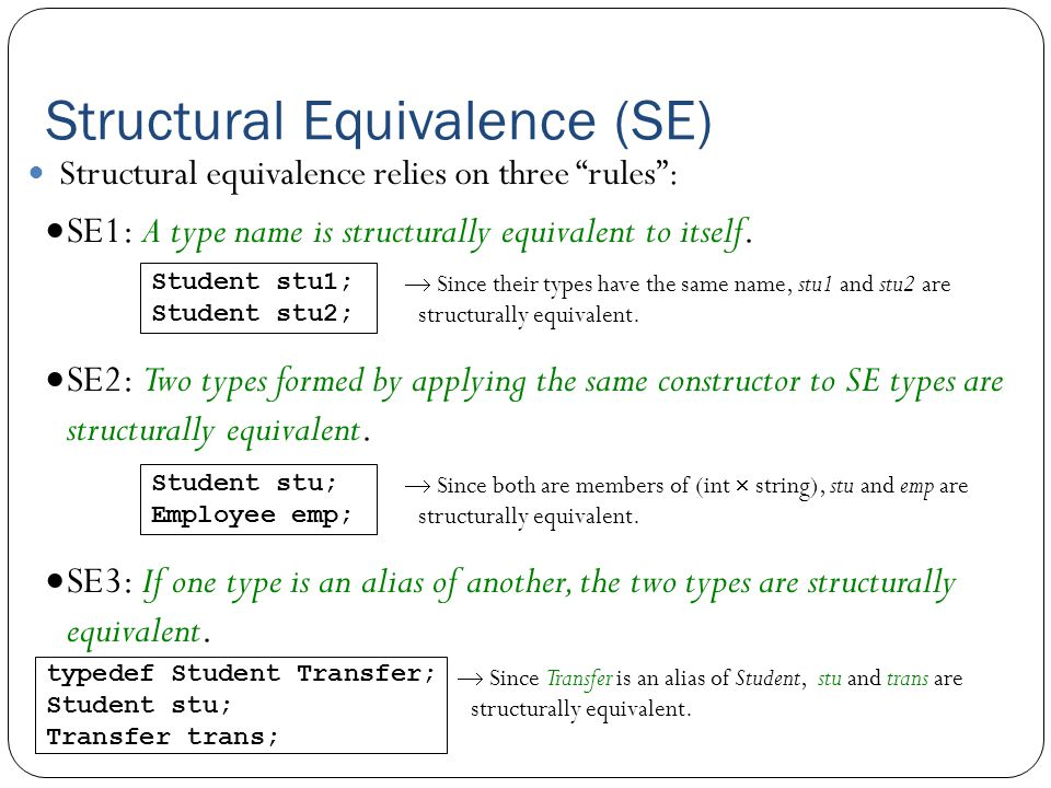 Structural Equivalence (SE)  SE1: A type name is structurally equivalent to itself.