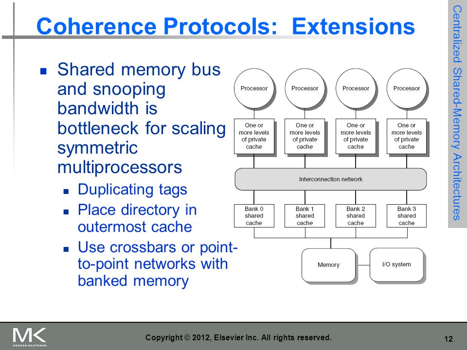12 Copyright © 2012, Elsevier Inc. All rights reserved. Coherence Protocols: Extensions Shared memory bus and snooping bandwidth is bottleneck for sca