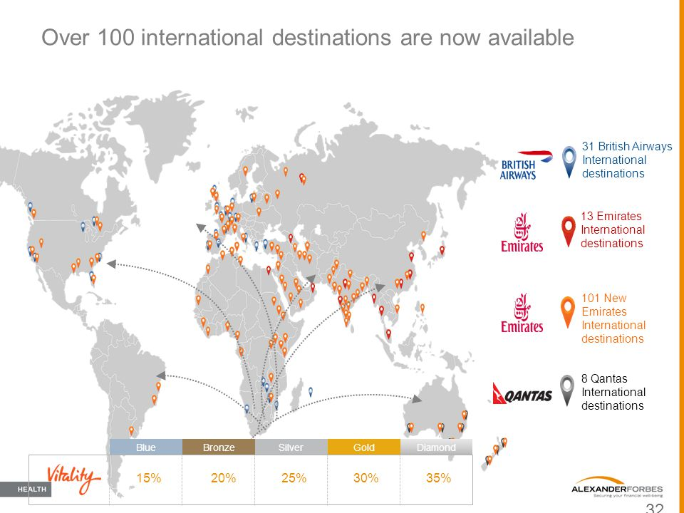 Over 100 international destinations are now available 32 8 Qantas International destinations 31 British Airways International destinations 13 Emirates