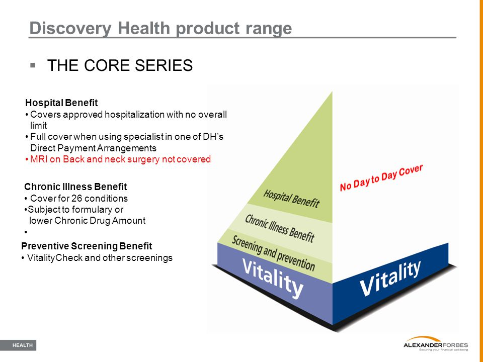  THE CORE SERIES Discovery Health product range Hospital Benefit Covers approved hospitalization with no overall limit Full cover when using speciali