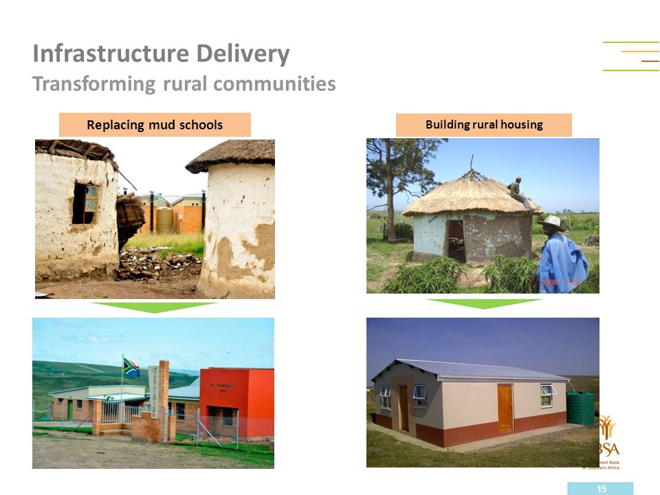 Infrastructure Delivery Transforming rural communities 15 Replacing mud schools Building rural housing