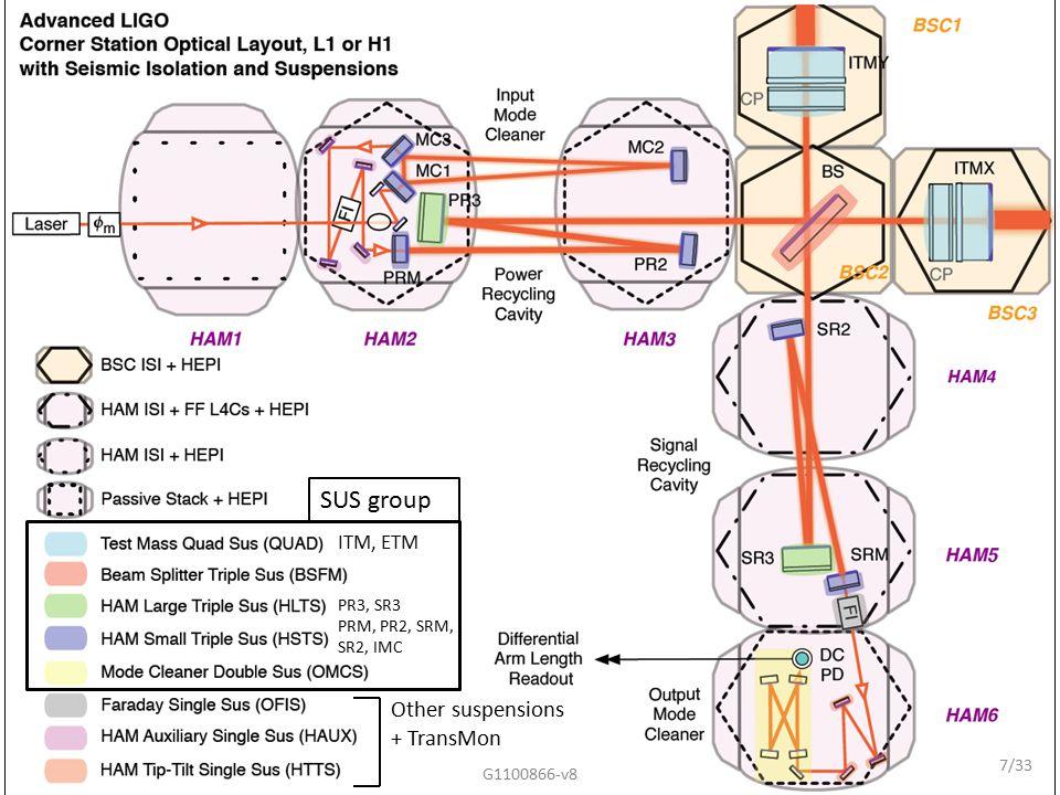 Quadruple Suspension ESD G1100866-v818/33 Cartoon diagram illustrating the working principle of the ESD.