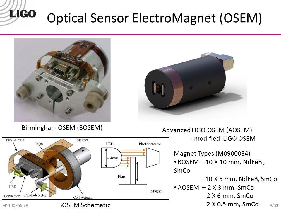 BOSEM Sensor Noise Displacement (m/Hz 0.5 ) Ref: T090496-v4 aLIGO 10 Hz goal: 10 -19 m/Hz 0.5 10/33 G1100866-v8 Frequency (Hz)