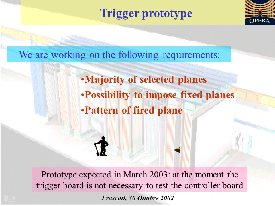 Trigger prototype We are working on the following requirements: Prototype expected in March 2003: at the moment the trigger board is not necessary to test the controller board Majority of selected planes Possibility to impose fixed planes Pattern of fired plane Frascati, 30 Ottobre 2002