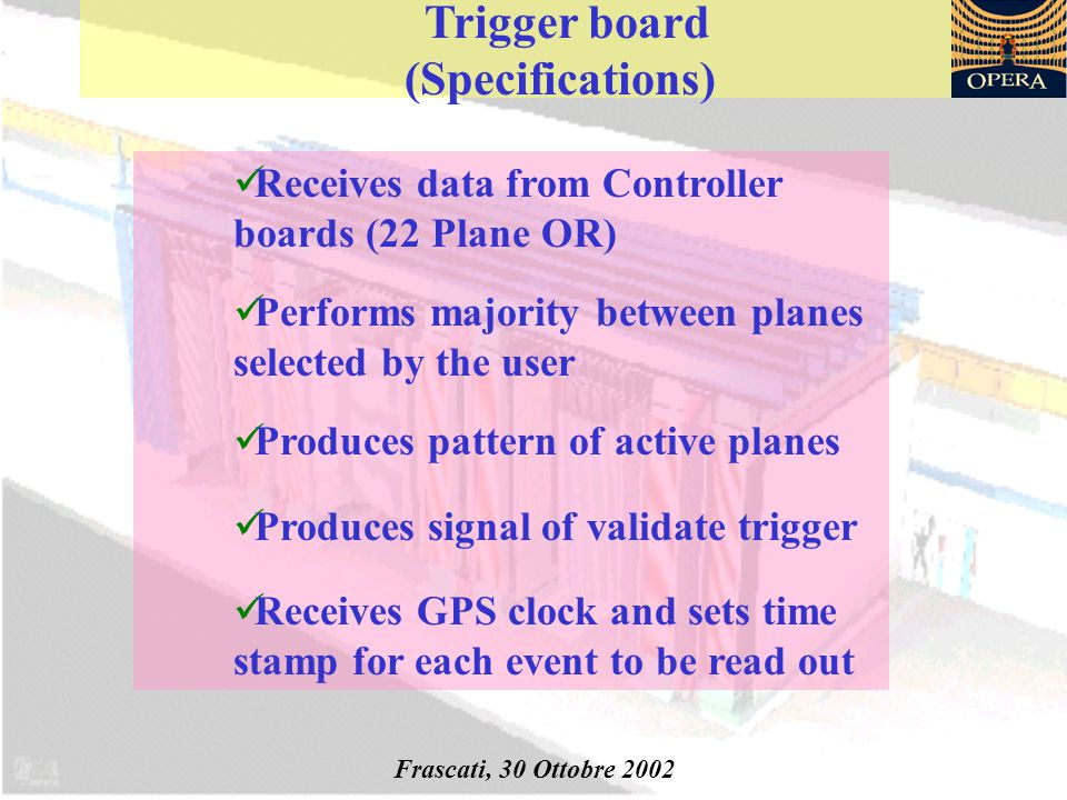 Trigger board (Specifications) Receives data from Controller boards (22 Plane OR) Performs majority between planes selected by the user Produces pattern of active planes Produces signal of validate trigger Receives GPS clock and sets time stamp for each event to be read out Frascati, 30 Ottobre 2002