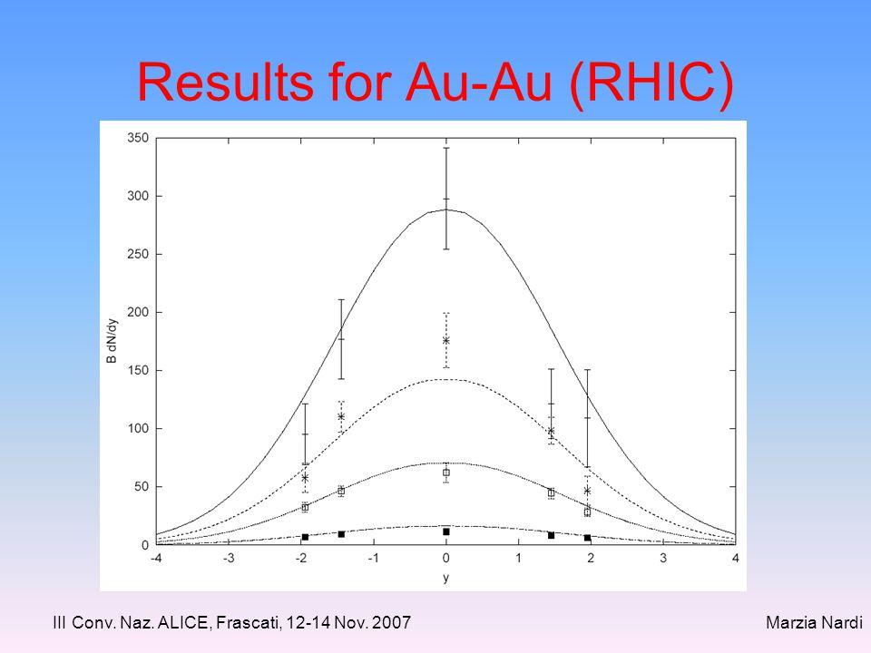 III Conv. Naz. ALICE, Frascati, 12-14 Nov. 2007Marzia Nardi Results for Au-Au (RHIC)