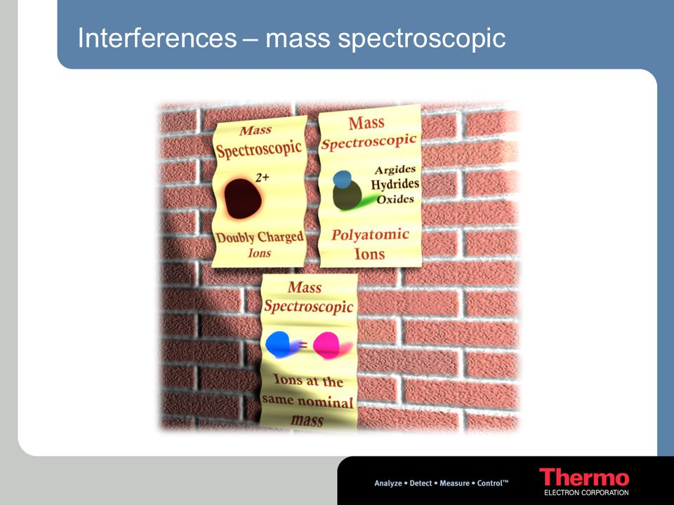Interferences – mass spectroscopic