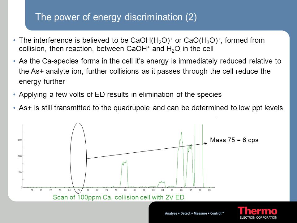 The power of energy discrimination (2) The interference is believed to be CaOH(H 2 O) + or CaO(H 3 O) +, formed from collision, then reaction, between