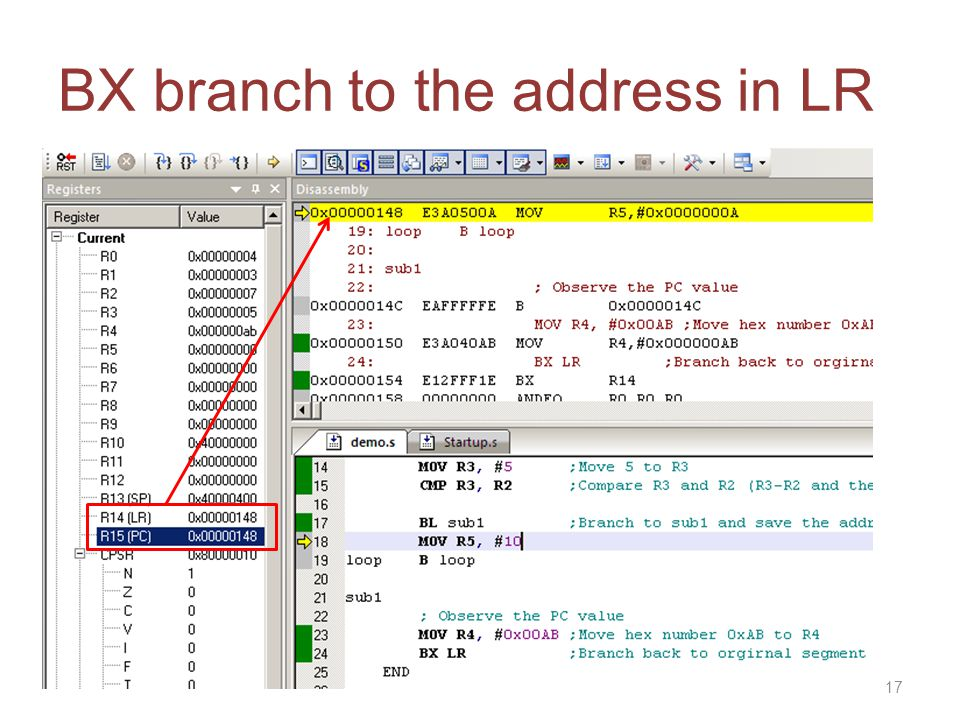 BX branch to the address in LR 17