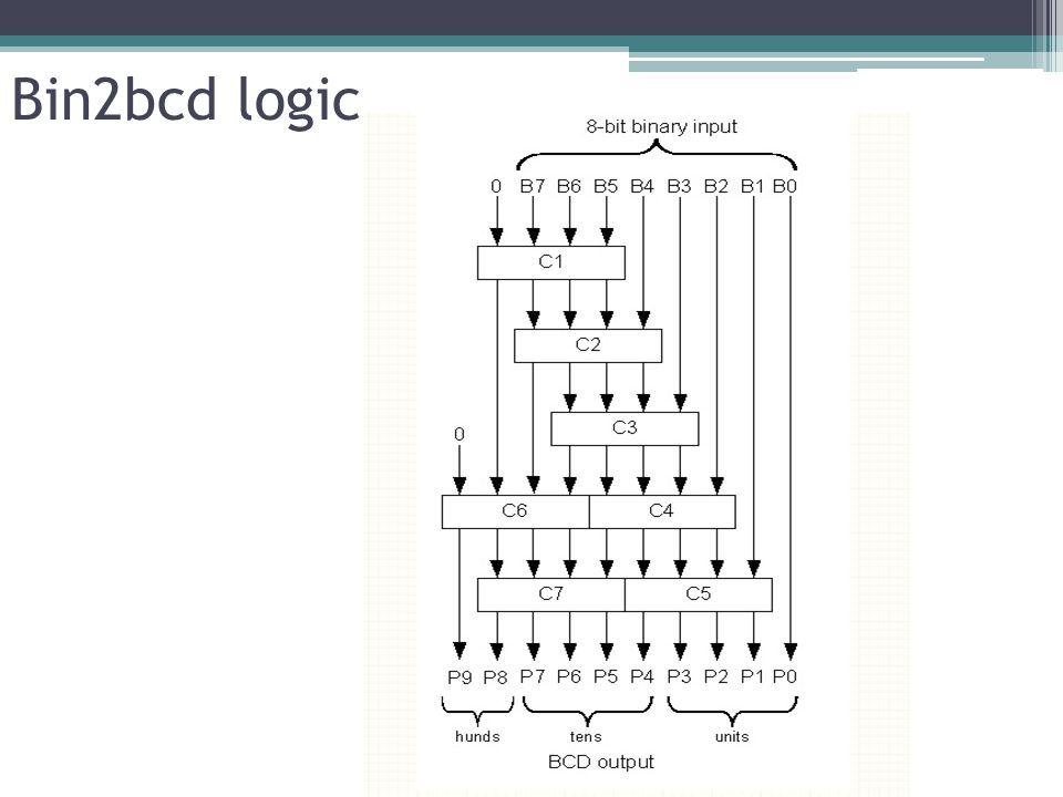 Bin2bcd logic