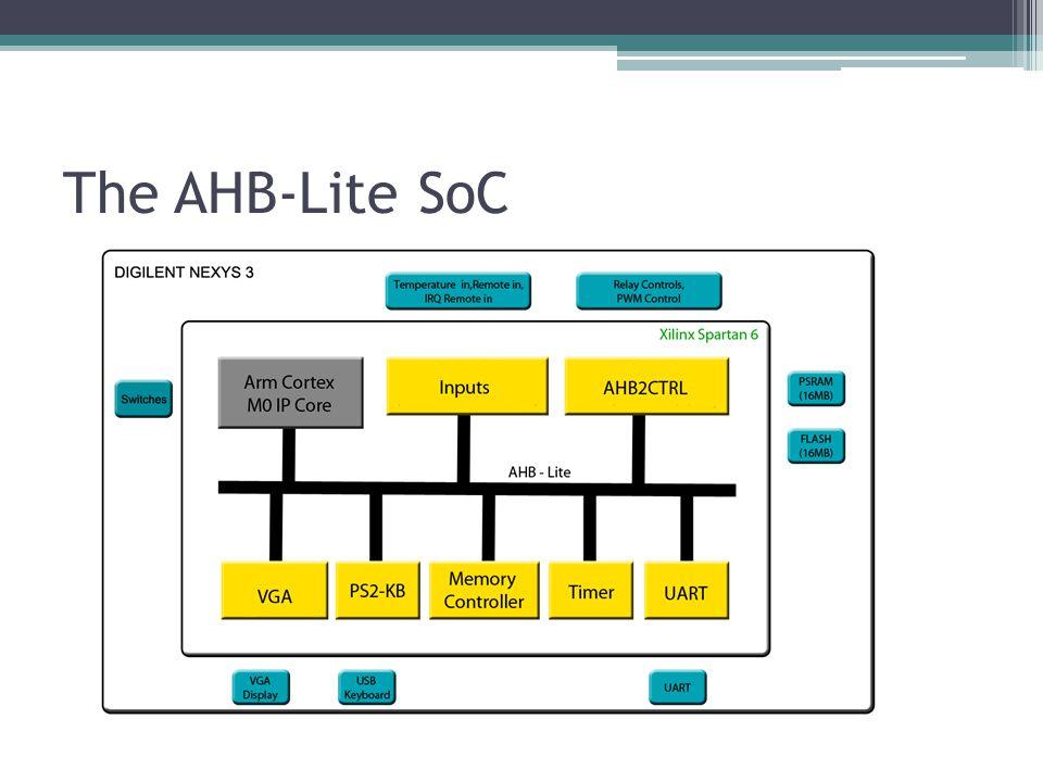 The AHB-Lite SoC