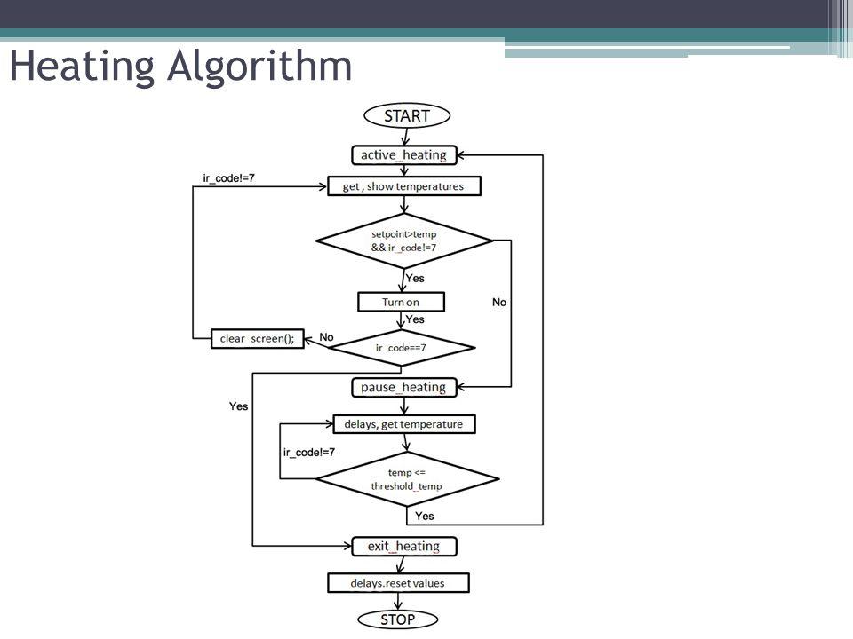 Heating Algorithm