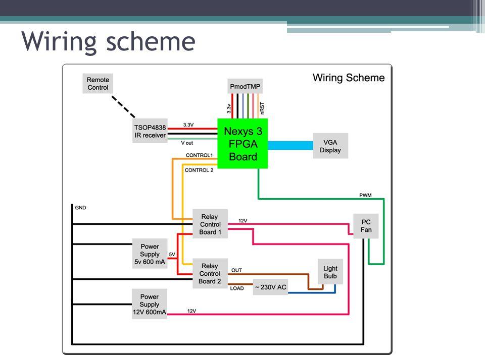 Wiring scheme