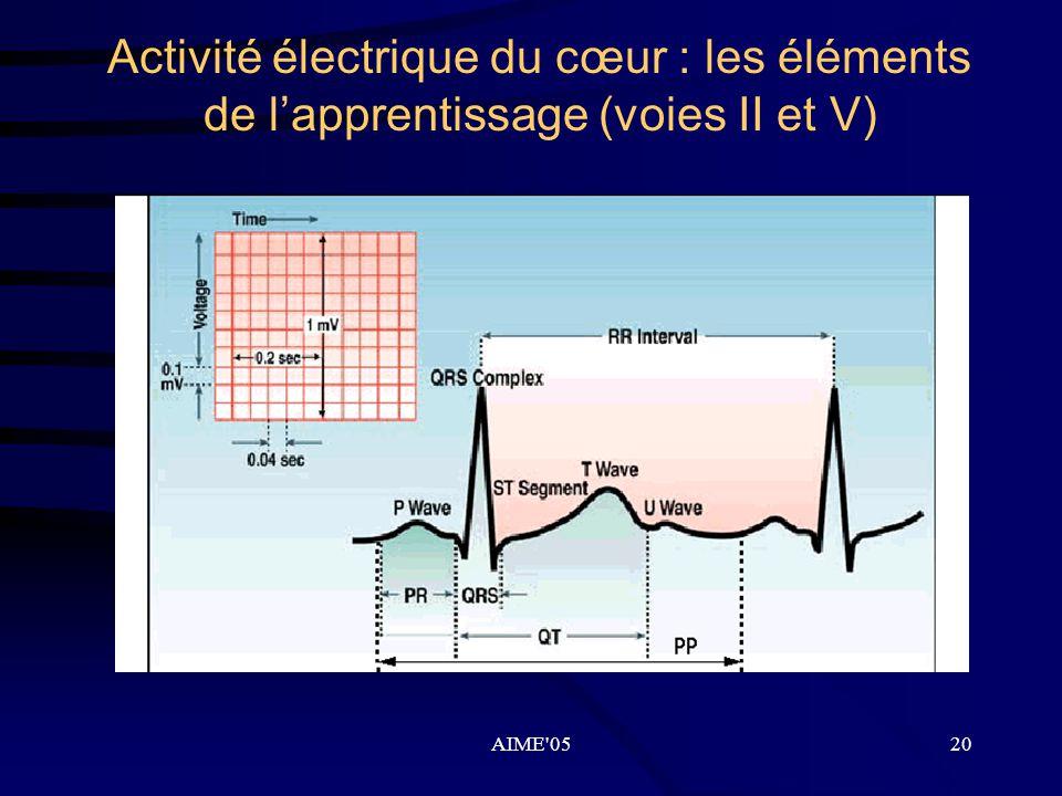 AIME'0520 Activité électrique du cœur : les éléments de l'apprentissage (voies II et V)