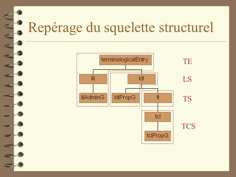 Repérage du squelette structurel TE LS TS TCS