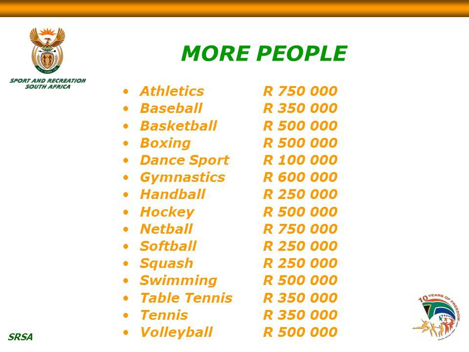SRSA AthleticsR 750 000 BaseballR 350 000 BasketballR 500 000 BoxingR 500 000 Dance SportR 100 000 GymnasticsR 600 000 HandballR 250 000 HockeyR 500 0