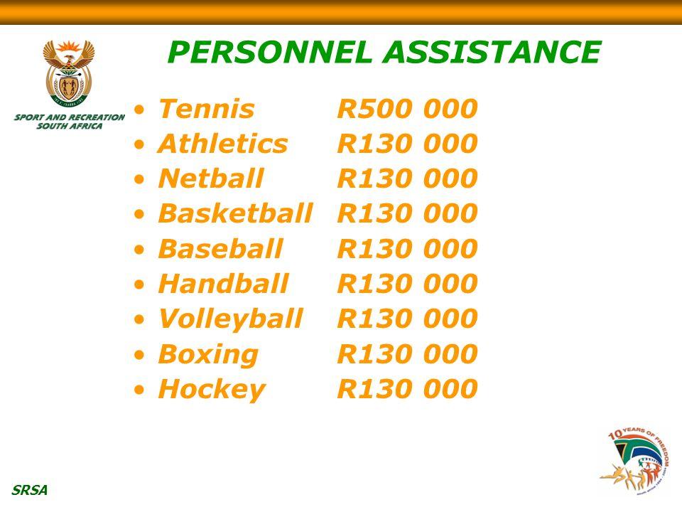 SRSA PERSONNEL ASSISTANCE TennisR500 000 AthleticsR130 000 NetballR130 000 BasketballR130 000 BaseballR130 000 HandballR130 000 VolleyballR130 000 Box