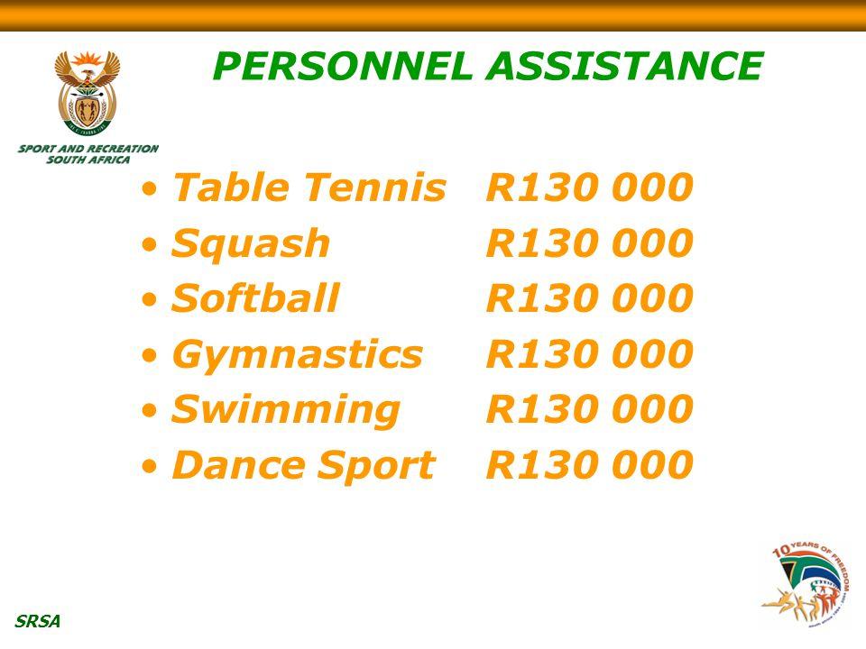 SRSA PERSONNEL ASSISTANCE Table TennisR130 000 SquashR130 000 SoftballR130 000 GymnasticsR130 000 SwimmingR130 000 Dance SportR130 000