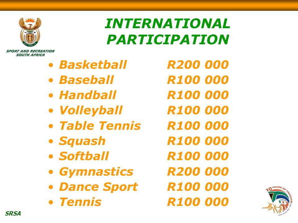 SRSA INTERNATIONAL PARTICIPATION BasketballR200 000 BaseballR100 000 HandballR100 000 VolleyballR100 000 Table TennisR100 000 SquashR100 000 SoftballR