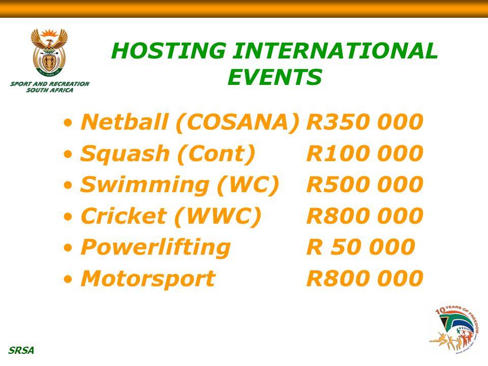 SRSA HOSTING INTERNATIONAL EVENTS Netball (COSANA)R350 000 Squash (Cont)R100 000 Swimming (WC)R500 000 Cricket (WWC)R800 000 PowerliftingR 50 000 MotorsportR800 000