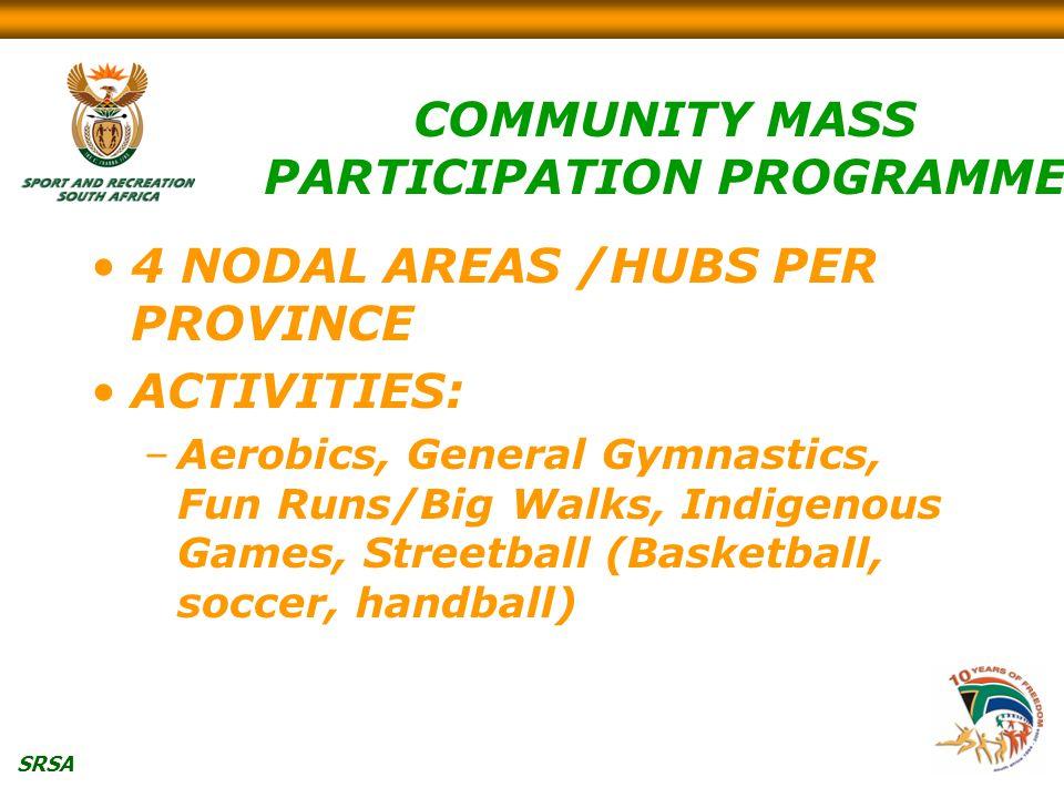 SRSA COMMUNITY MASS PARTICIPATION PROGRAMME 4 NODAL AREAS /HUBS PER PROVINCE ACTIVITIES: –Aerobics, General Gymnastics, Fun Runs/Big Walks, Indigenous Games, Streetball (Basketball, soccer, handball)