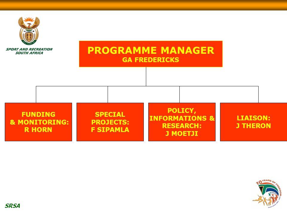 SRSA MAJOR NEW INITIATIVES FOR 2004/2005 MASS PARTICIPATION PROJECT SCHOOL SPORT PROGRAMME NATIONAL ACADEMY