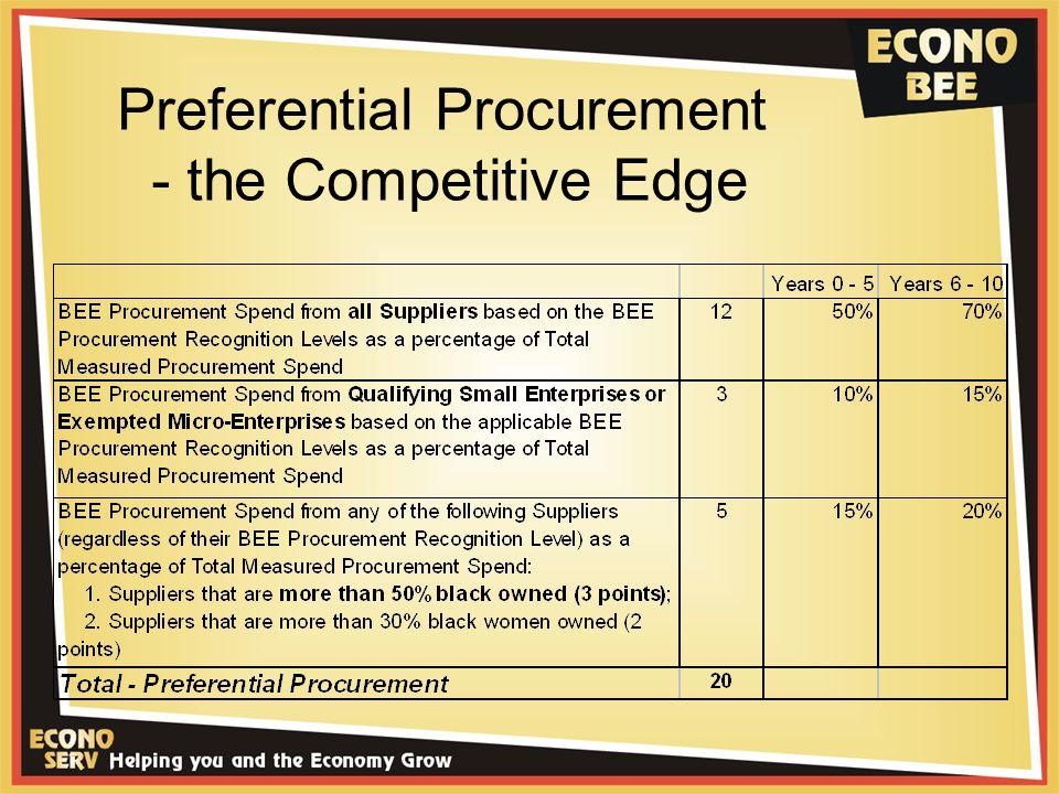 Preferential Procurement - the Competitive Edge