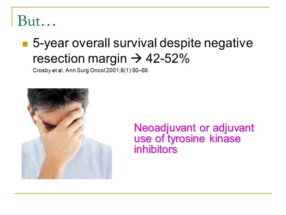 But … 5-year overall survival despite negative resection margin  42-52% Crosby et al.