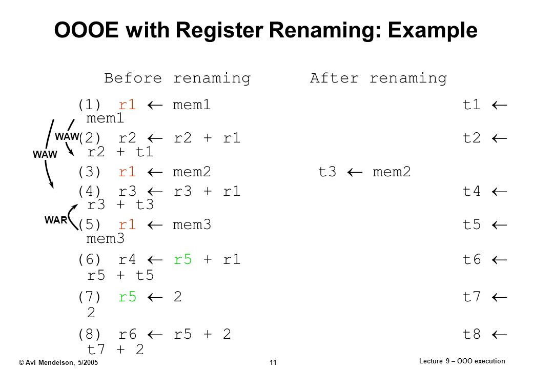 Lecture 9 – OOO execution © Avi Mendelson, 5/2005 11 OOOE with Register Renaming: Example Before renaming After renaming (1)r1  mem1t1  mem1 (2)r2  r2 + r1t2  r2 + t1 (3)r1  mem2 t3  mem2 (4)r3  r3 + r1 t4  r3 + t3 (5)r1  mem3t5  mem3 (6)r4  r5 + r1t6  r5 + t5 (7)r5  2t7  2 (8)r6  r5 + 2t8  t7 + 2 After renaming all the false dependencies (WAW and WAR) were removed WAW WAR