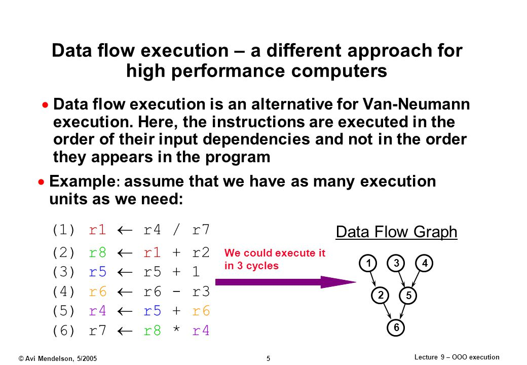 Lecture 9 – OOO execution © Avi Mendelson, 5/2005 5 Data flow execution – a different approach for high performance computers  Data flow execution is an alternative for Van-Neumann execution.