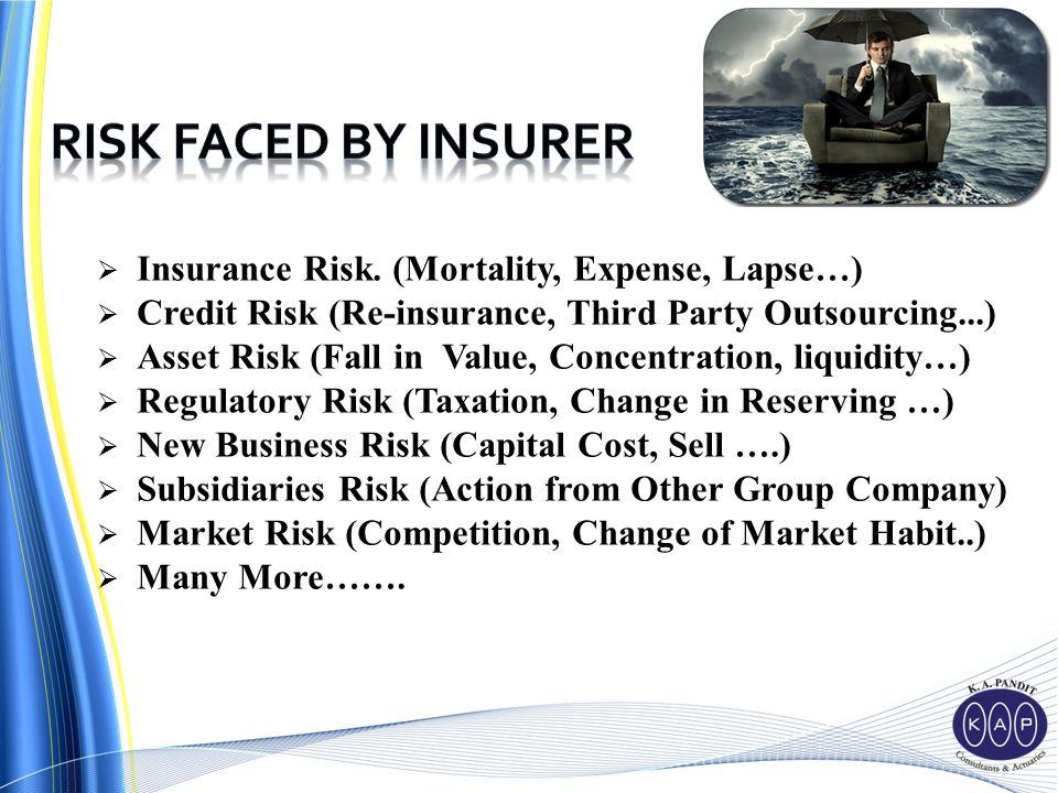 Insurance Risk.
